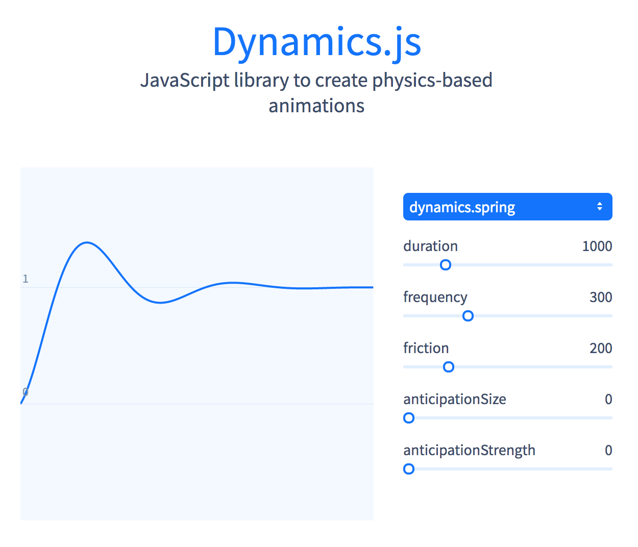 Dynamics.js website