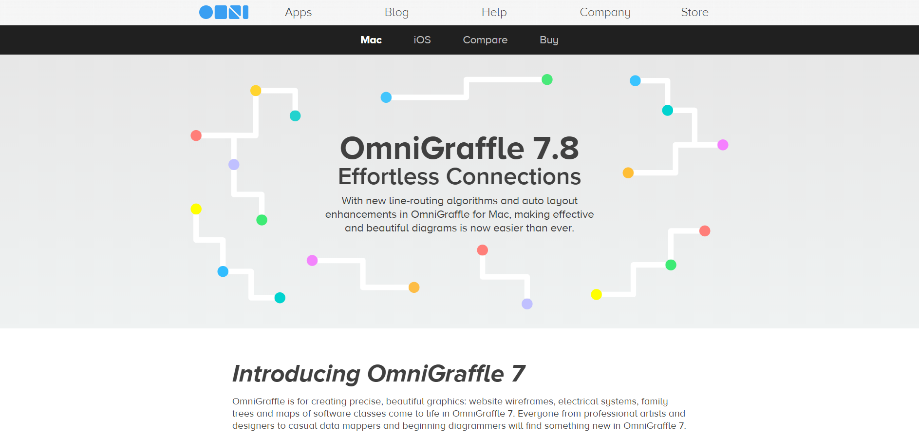 OmniGraffle website