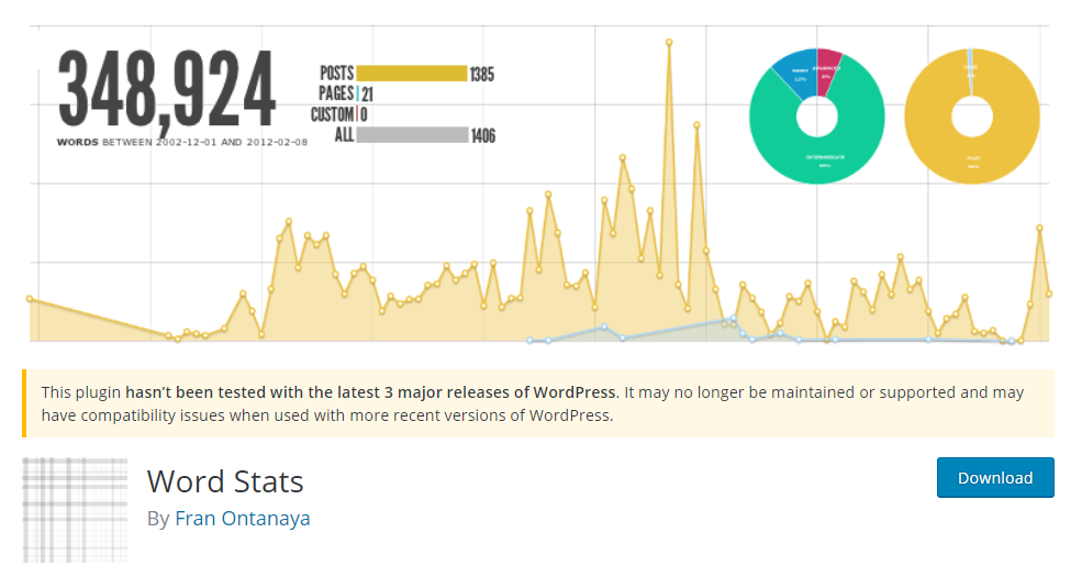 World stats wordpress plugin