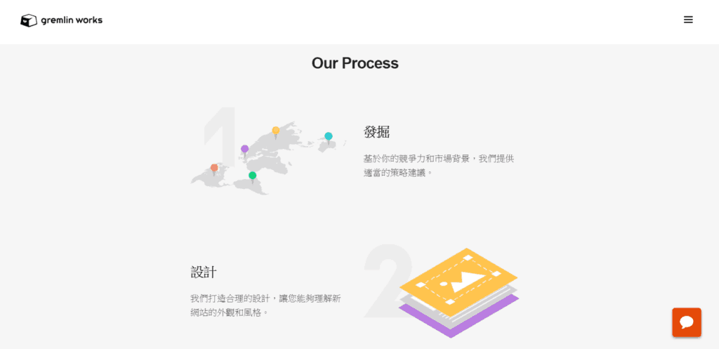 Gremlin Works Our Process section